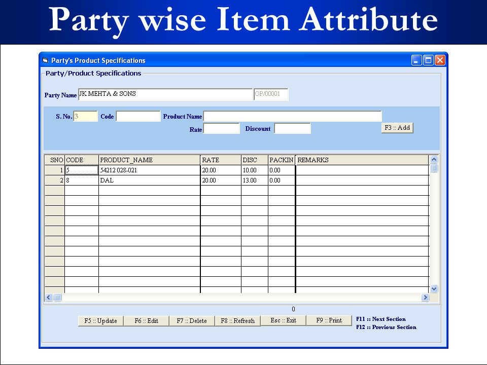 Party wise Item Attribute
