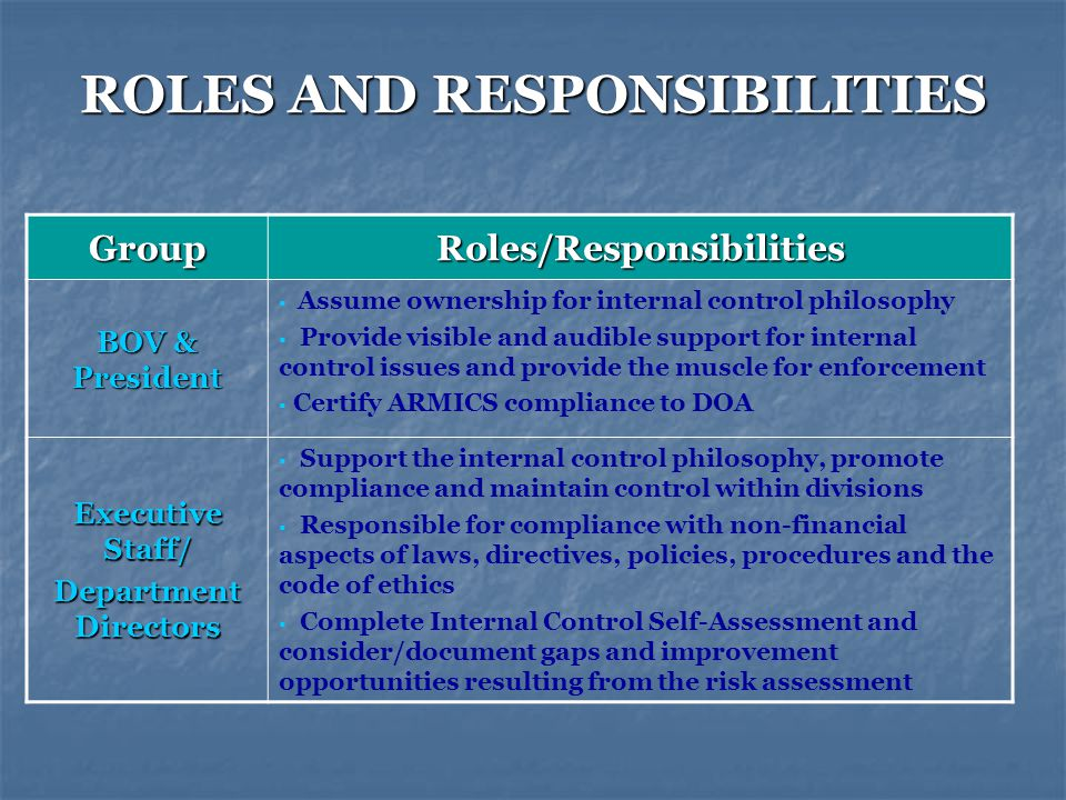 GroupRoles/Responsibilities BOV & President  Assume ownership for internal control philosophy  Provide visible and audible support for internal control issues and provide the muscle for enforcement  Certify ARMICS compliance to DOA Executive Staff/ Department Directors  Support the internal control philosophy, promote compliance and maintain control within divisions  Responsible for compliance with non-financial aspects of laws, directives, policies, procedures and the code of ethics  Complete Internal Control Self-Assessment and consider/document gaps and improvement opportunities resulting from the risk assessment ROLES AND RESPONSIBILITIES