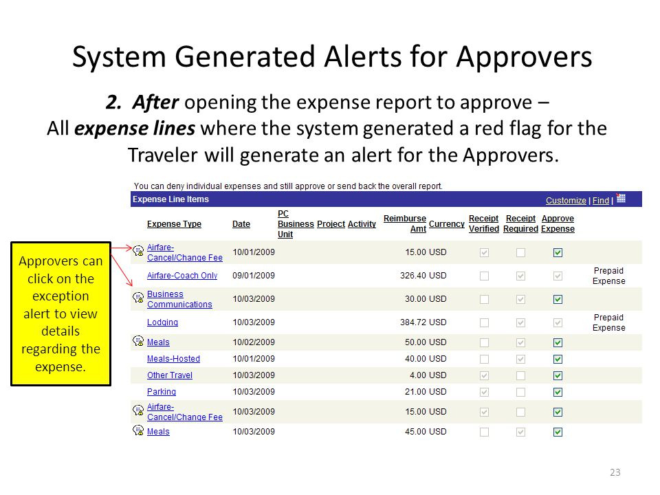 System Generated Alerts for Approvers Approvers and Auditors have two opportunities to see exception alerts 1.