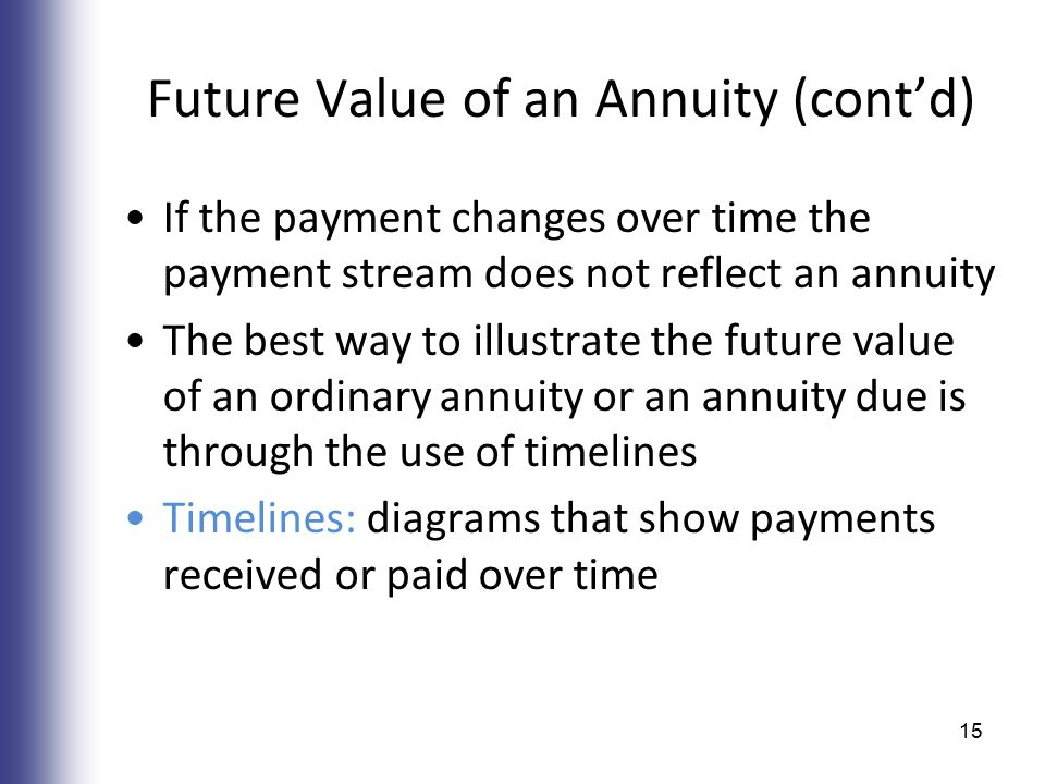 Future Value of an Annuity (cont'd) If the payment changes over time the payment stream does not reflect an annuity The best way to illustrate the future value of an ordinary annuity or an annuity due is through the use of timelines Timelines: diagrams that show payments received or paid over time 15