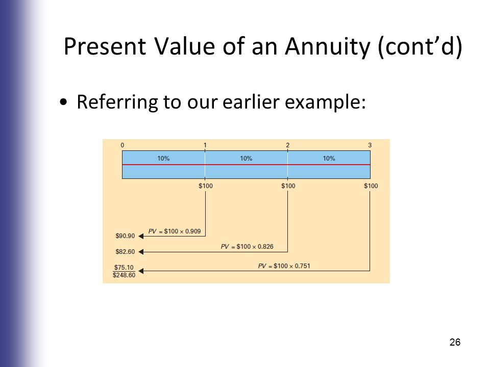 Present Value of an Annuity (cont'd) Referring to our earlier example: 26