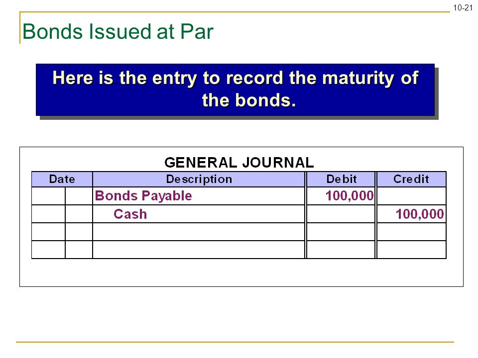 10-21 Bonds Issued at Par Here is the entry to record the maturity of the bonds.