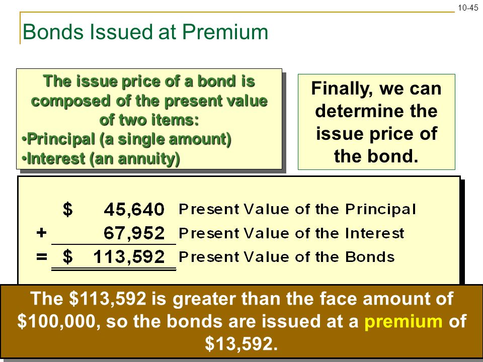 10-45 Bonds Issued at Premium The issue price of a bond is composed of the present value of two items: Principal (a single amount)Principal (a single amount) Interest (an annuity)Interest (an annuity) The issue price of a bond is composed of the present value of two items: Principal (a single amount)Principal (a single amount) Interest (an annuity)Interest (an annuity) Finally, we can determine the issue price of the bond.