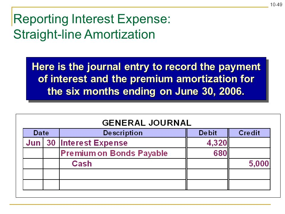 10-49 Reporting Interest Expense: Straight-line Amortization Here is the journal entry to record the payment of interest and the premium amortization for the six months ending on June 30, 2006.