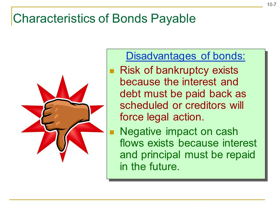 10-7 Characteristics of Bonds Payable Disadvantages of bonds: Risk of bankruptcy exists because the interest and debt must be paid back as scheduled or creditors will force legal action.