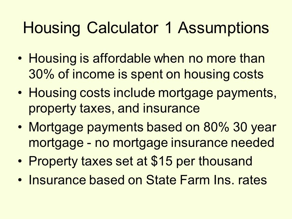 Housing Calculator 1 Assumptions Housing is affordable when no more than 30% of income is spent on housing costs Housing costs include mortgage payments, property taxes, and insurance Mortgage payments based on 80% 30 year mortgage - no mortgage insurance needed Property taxes set at $15 per thousand Insurance based on State Farm Ins.