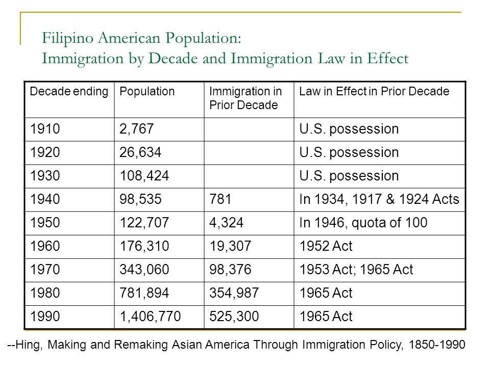 immigration law Asian