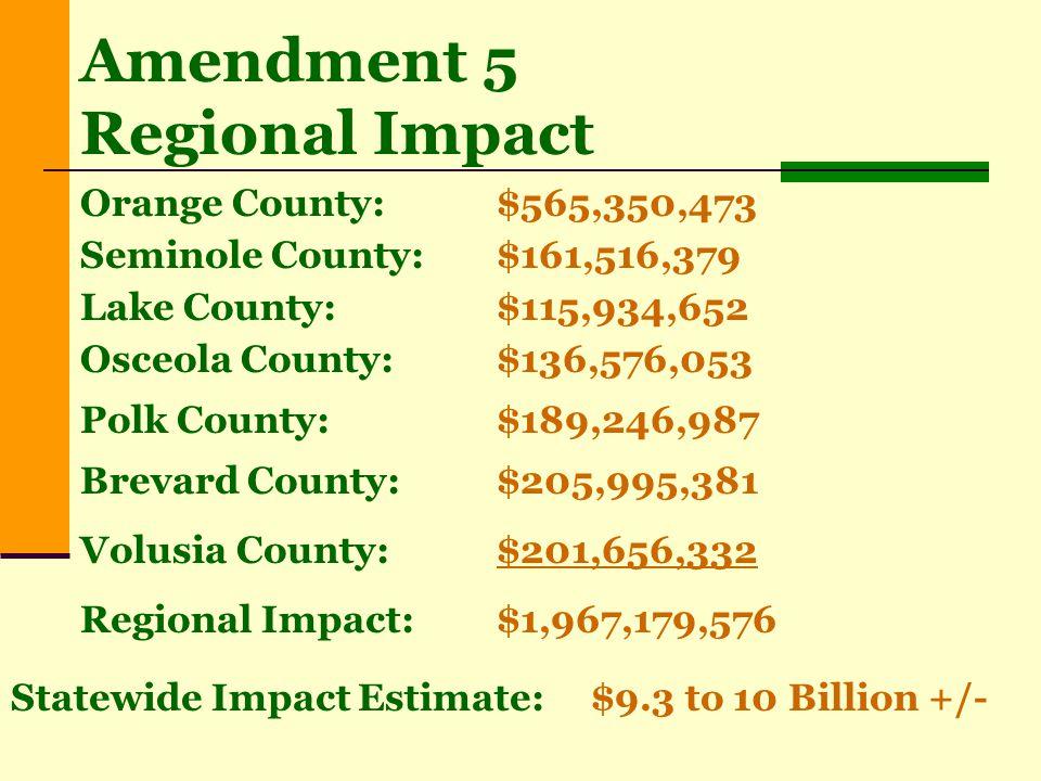 "Property Tax Reform AMENDMENT 1 IMPACT and AMENDMENT 5 ""Tax"
