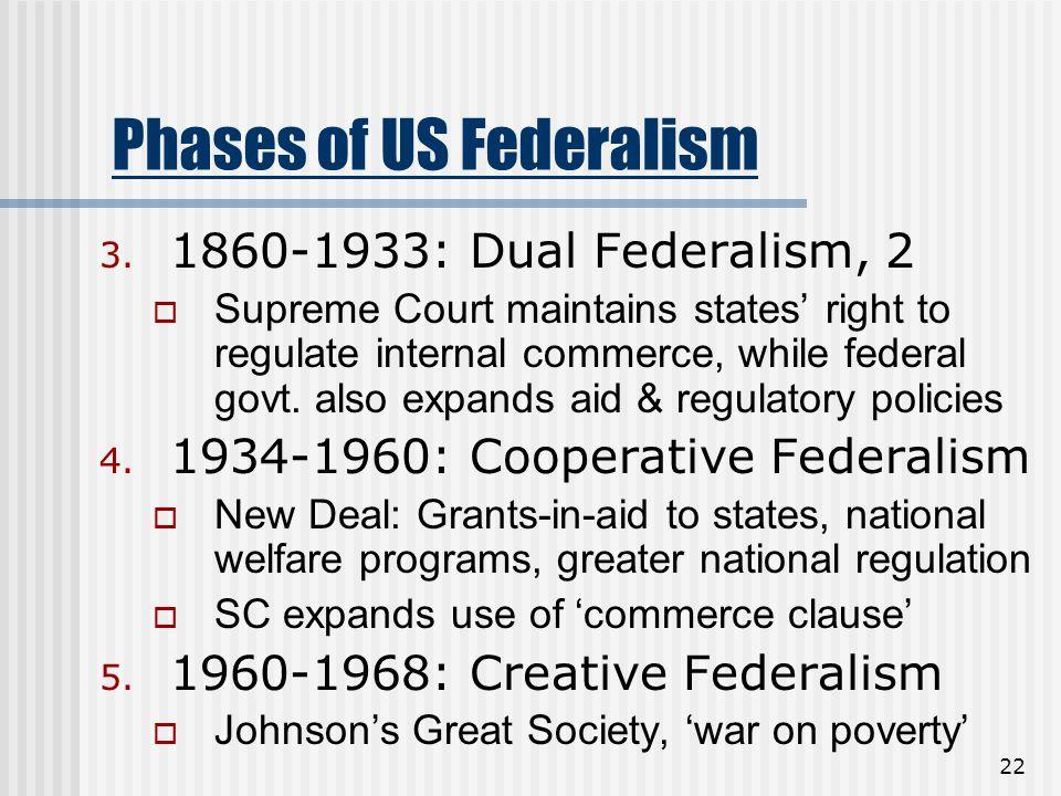 federalism articles 2018