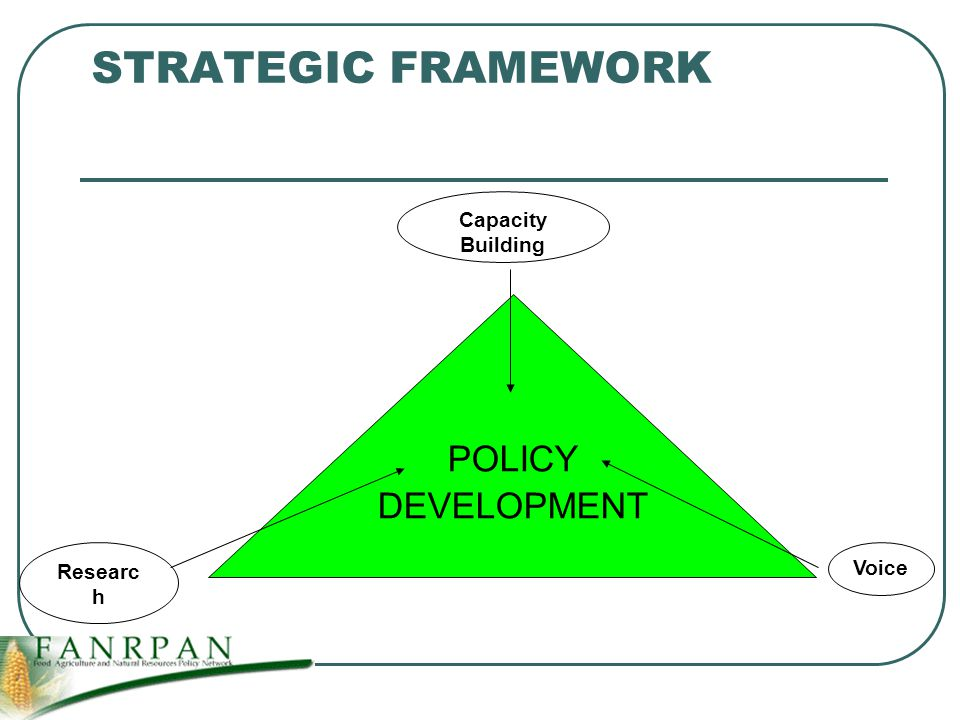STRATEGIC FRAMEWORK POLICY DEVELOPMENT Capacity Building Researc h Voice