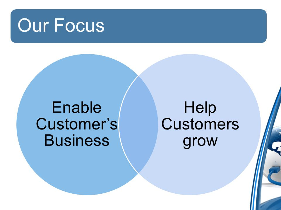 Our Focus Enable Customer's Business Help Customers grow