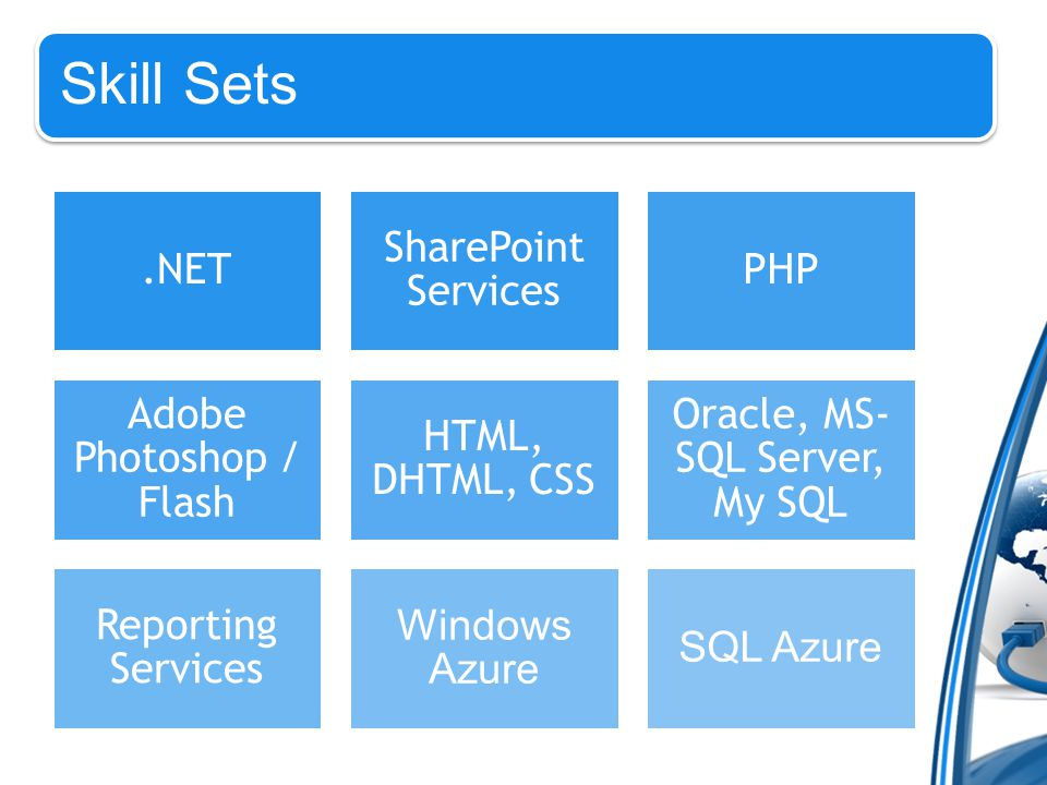 Skill Sets.NET SharePoint Services PHP Adobe Photoshop / Flash HTML, DHTML, CSS Oracle, MS- SQL Server, My SQL Reporting Services Windows Azure SQL Azure