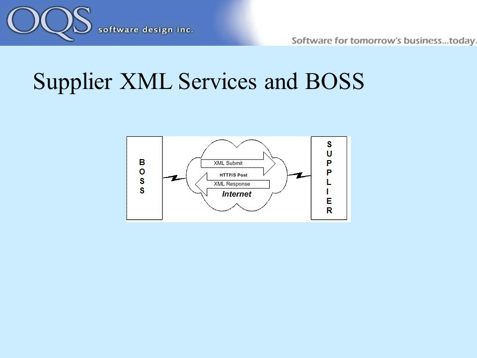 Supplier XML Services and BOSS