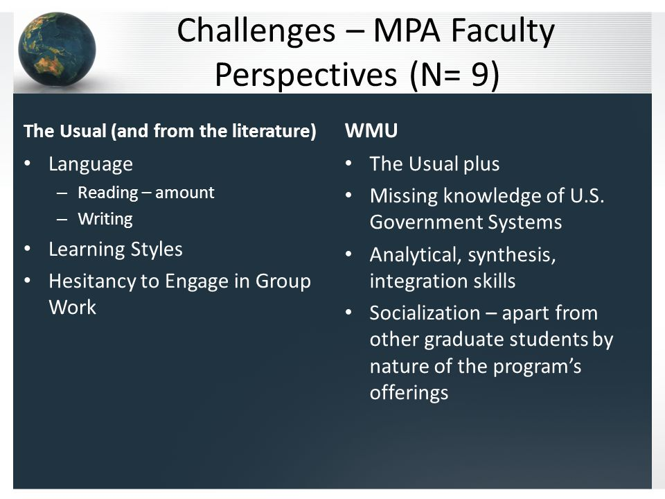 rewards and challenges of including international perspectives in a