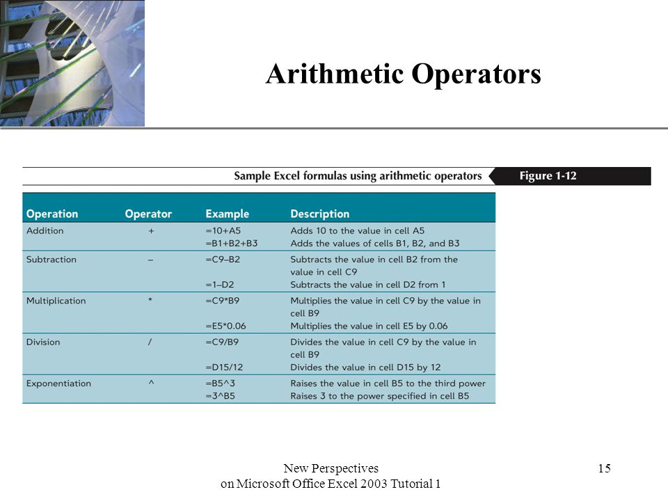 XP New Perspectives on Microsoft Office Excel 2003 Tutorial 1 15 Arithmetic Operators