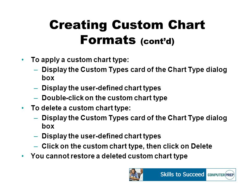 Creating Custom Chart Formats (cont'd) To apply a custom chart type: –Display the Custom Types card of the Chart Type dialog box –Display the user-defined chart types –Double-click on the custom chart type To delete a custom chart type: –Display the Custom Types card of the Chart Type dialog box –Display the user-defined chart types –Click on the custom chart type, then click on Delete You cannot restore a deleted custom chart type