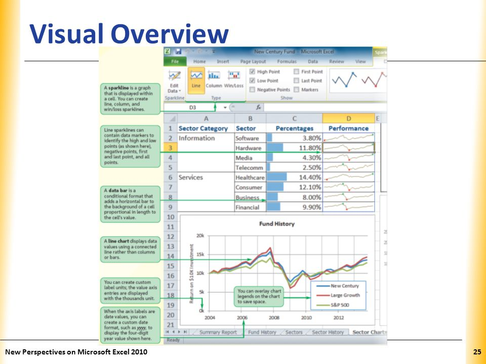XP Visual Overview New Perspectives on Microsoft Excel