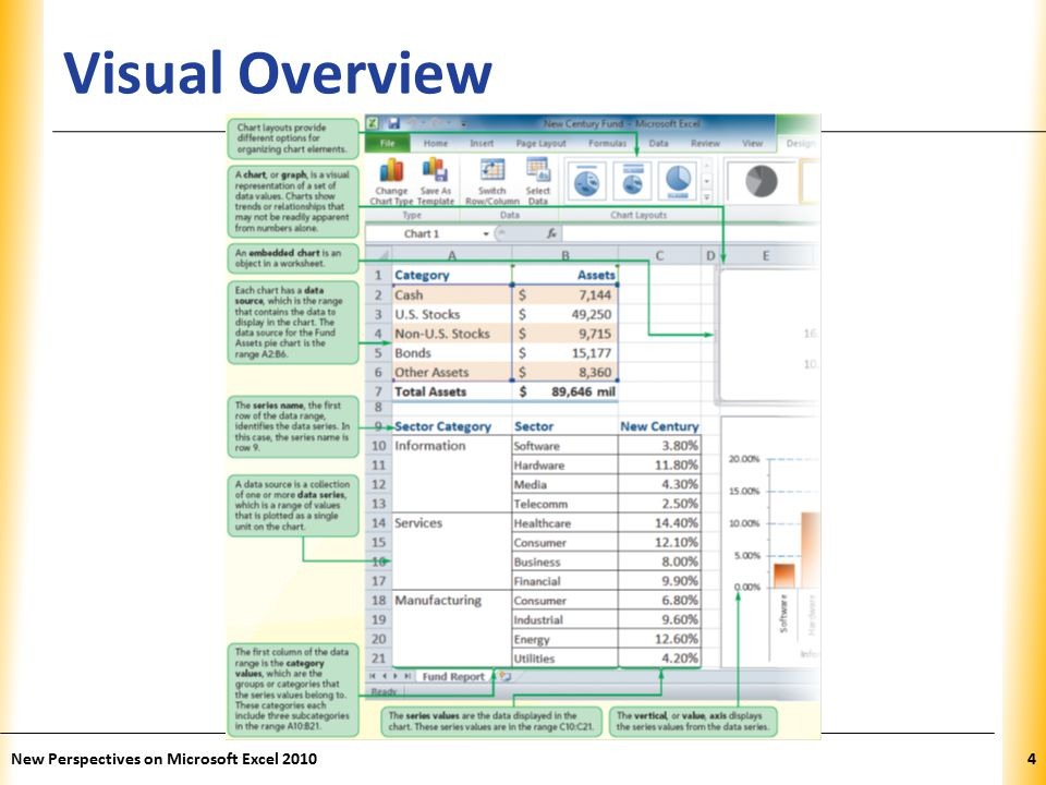 XP Visual Overview New Perspectives on Microsoft Excel 20104
