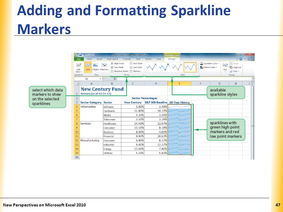 XP Adding and Formatting Sparkline Markers New Perspectives on Microsoft Excel