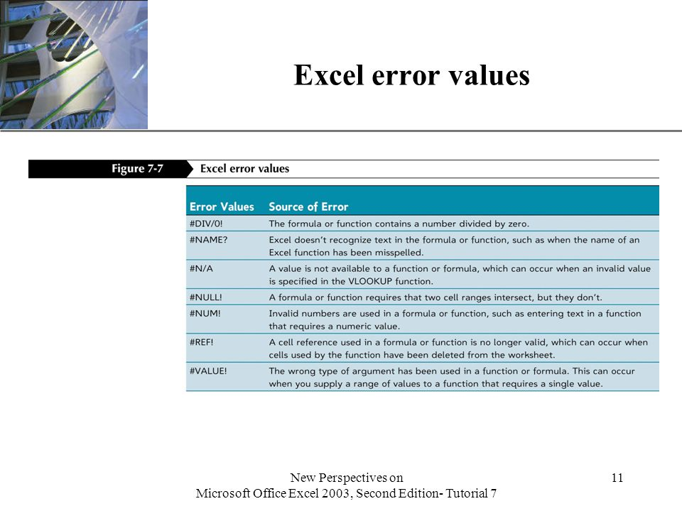 XP New Perspectives on Microsoft Office Excel 2003, Second Edition- Tutorial 7 11 Excel error values