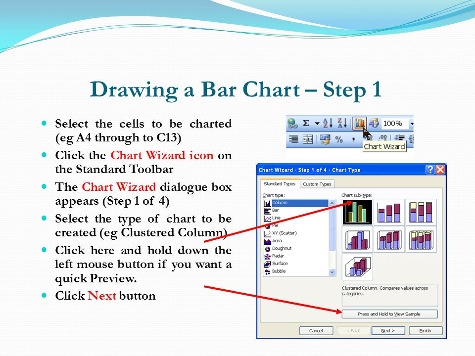 Drawing a Bar Chart – Step 1 Select the cells to be charted (eg A4 through to C13) Click the Chart Wizard icon on the Standard Toolbar The Chart Wizard dialogue box appears (Step 1 of 4) Select the type of chart to be created (eg Clustered Column) Click here and hold down the left mouse button if you want a quick Preview.