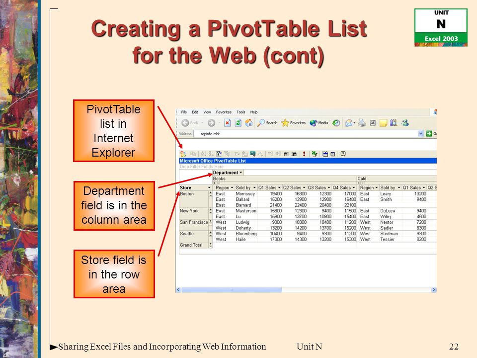 22Sharing Excel Files and Incorporating Web InformationUnit N Creating a PivotTable List for the Web (cont) Department field is in the column area Store field is in the row area PivotTable list in Internet Explorer