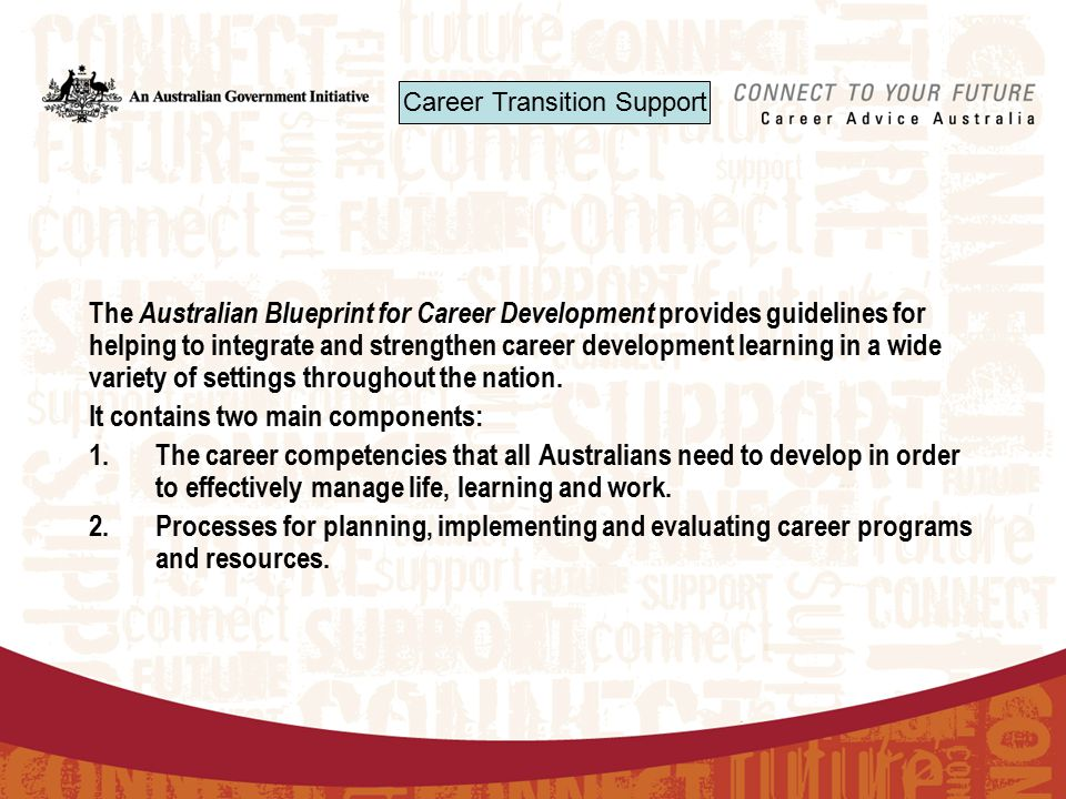 Australian blueprint for career development the blueprint career the australian blueprint for career development provides guidelines for helping to integrate and strengthen career development malvernweather Choice Image