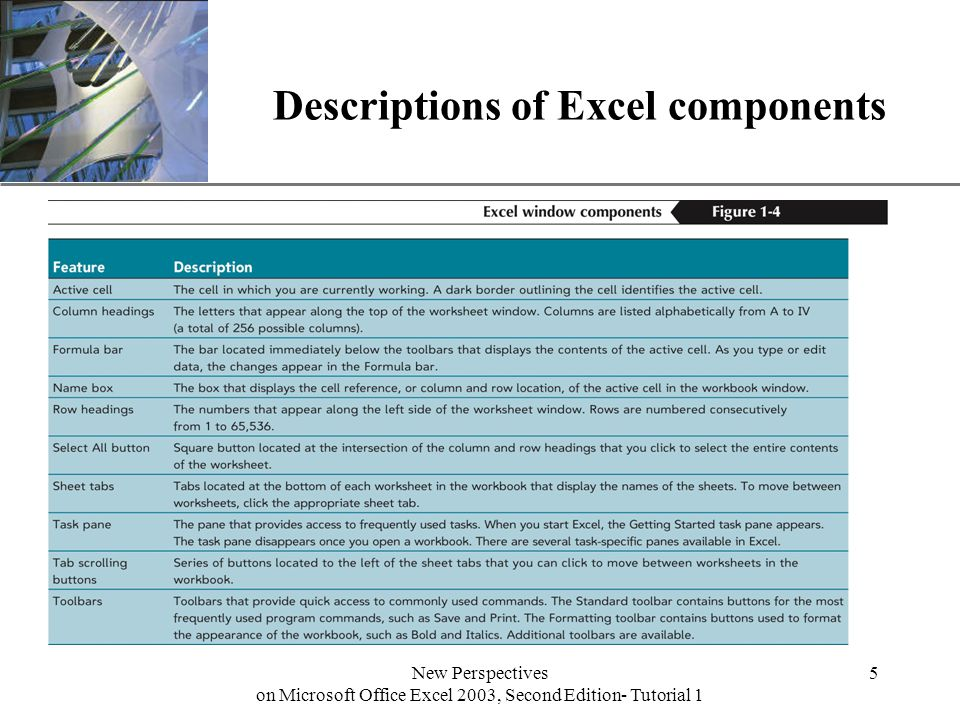 XP New Perspectives on Microsoft Office Excel 2003, Second Edition- Tutorial 1 5 Descriptions of Excel components