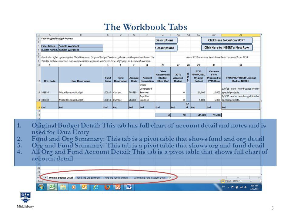 fy16 budget process excel workbook instructions ppt download