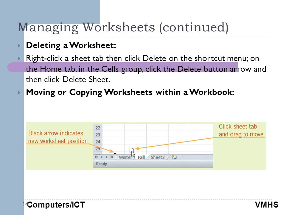 Computers/ICTVMHS Managing Worksheets (continued) 14  Deleting a Worksheet:  Right-click a sheet tab then click Delete on the shortcut menu; on the Home tab, in the Cells group, click the Delete button arrow and then click Delete Sheet.