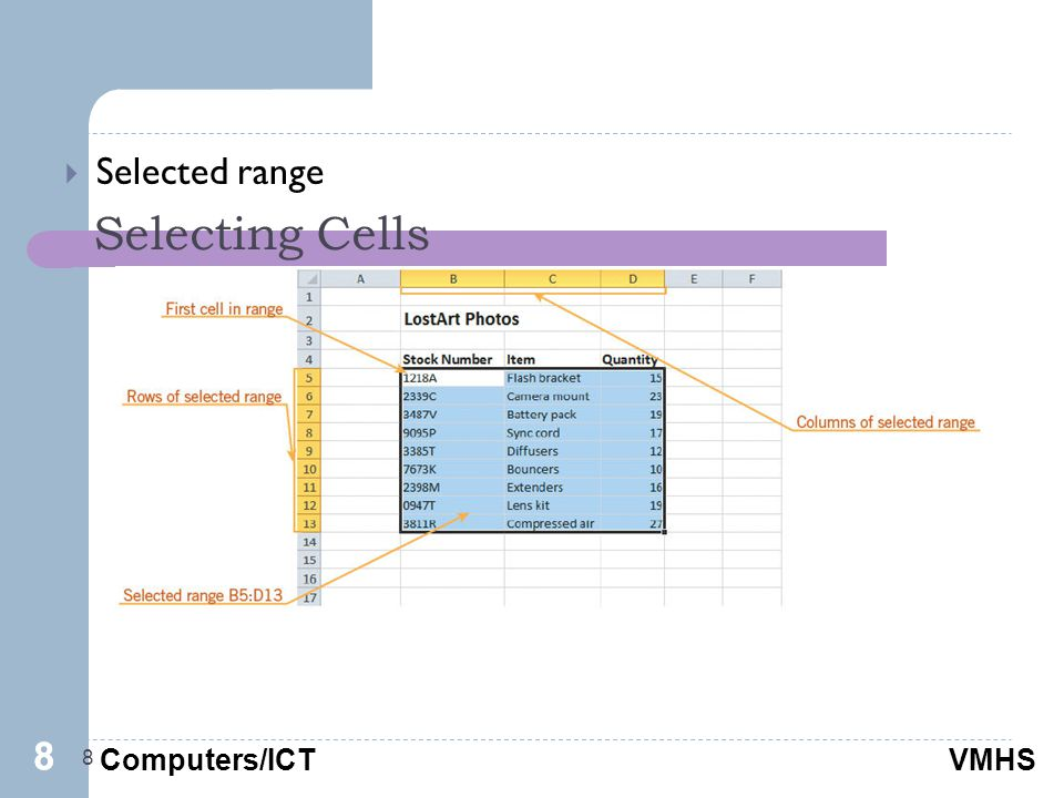 Computers/ICTVMHS Selecting Cells 8  Selected range 88