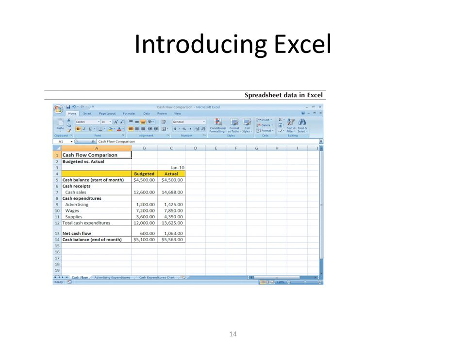 Introducing Excel 14