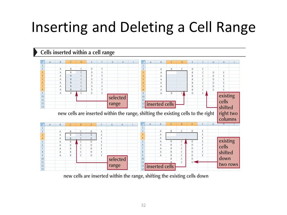 Inserting and Deleting a Cell Range 32