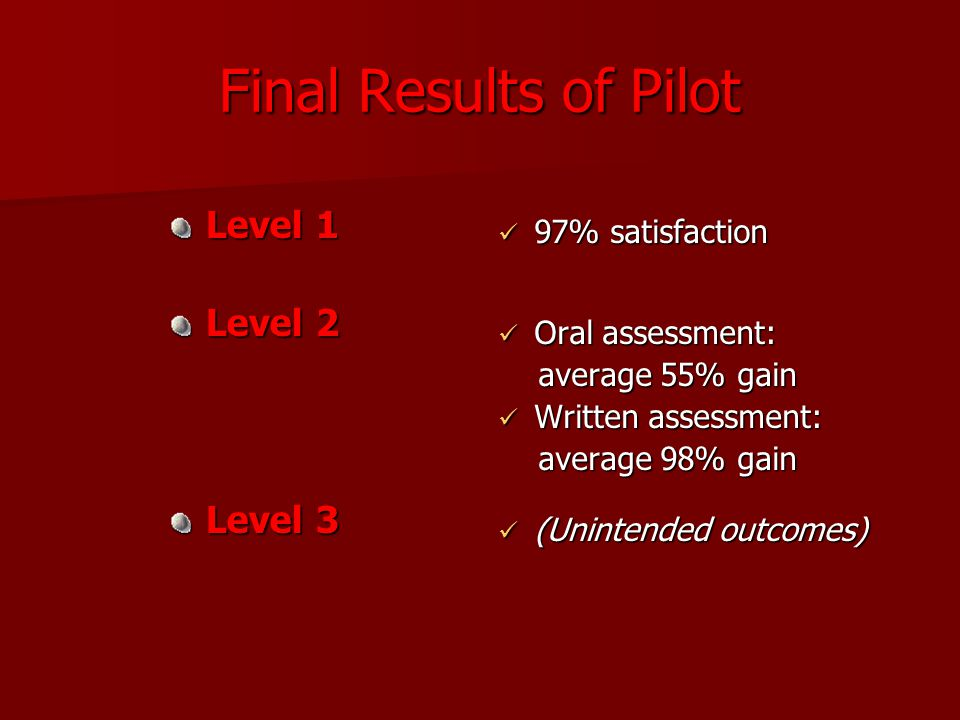 Final Results of Pilot Level 1 Level 2 Level 3 97% satisfaction 97% satisfaction Oral assessment: Oral assessment: average 55% gain average 55% gain Written assessment: Written assessment: average 98% gain average 98% gain (Unintended outcomes) (Unintended outcomes)