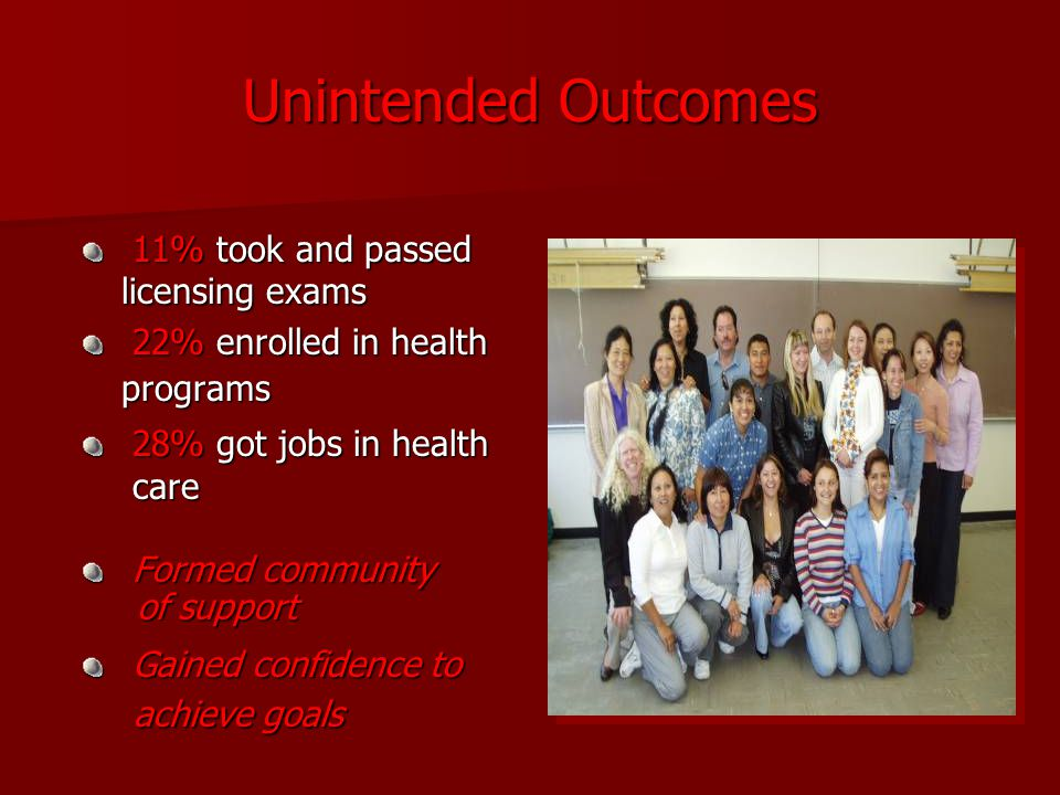 Unintended Outcomes 11% took and passed licensing exams 11% took and passed licensing exams 22% enrolled in health programs 22% enrolled in health programs 28% got jobs in health 28% got jobs in health care care Formed community Formed community of support of support Gained confidence to Gained confidence to achieve goals achieve goals