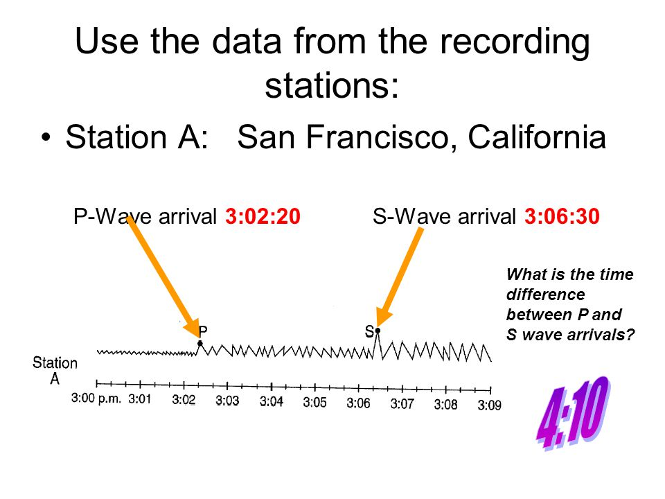 Use the data from the recording stations: Station A: San Francisco, California P-Wave arrival 3:02:20S-Wave arrival 3:06:30 What is the time difference between P and S wave arrivals