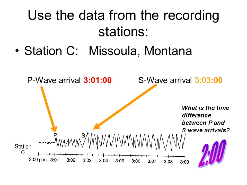 Use the data from the recording stations: Station C: Missoula, Montana P-Wave arrival 3:01:00S-Wave arrival 3:03:00 What is the time difference between P and S wave arrivals