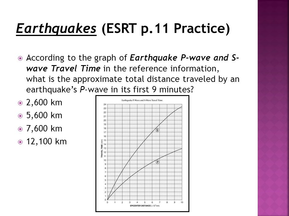  According to the graph of Earthquake P-wave and S- wave Travel Time in the reference information, what is the approximate total distance traveled by an earthquake's P-wave in its first 9 minutes.