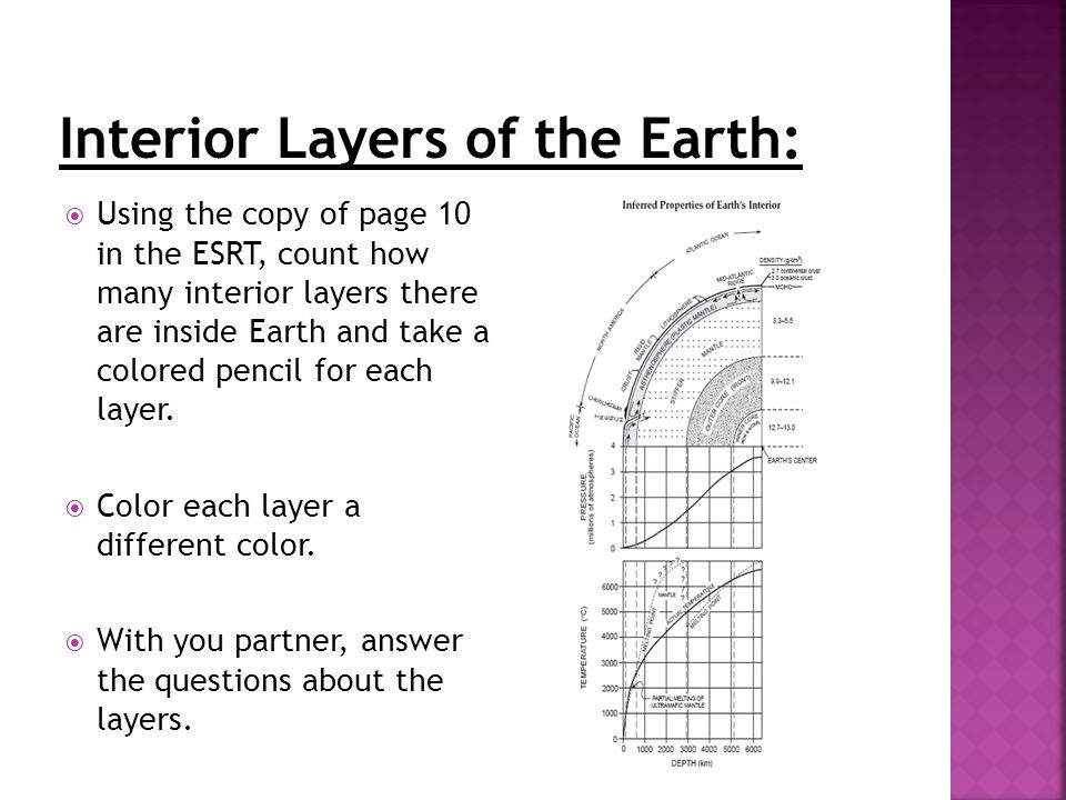  Using the copy of page 10 in the ESRT, count how many interior layers there are inside Earth and take a colored pencil for each layer.