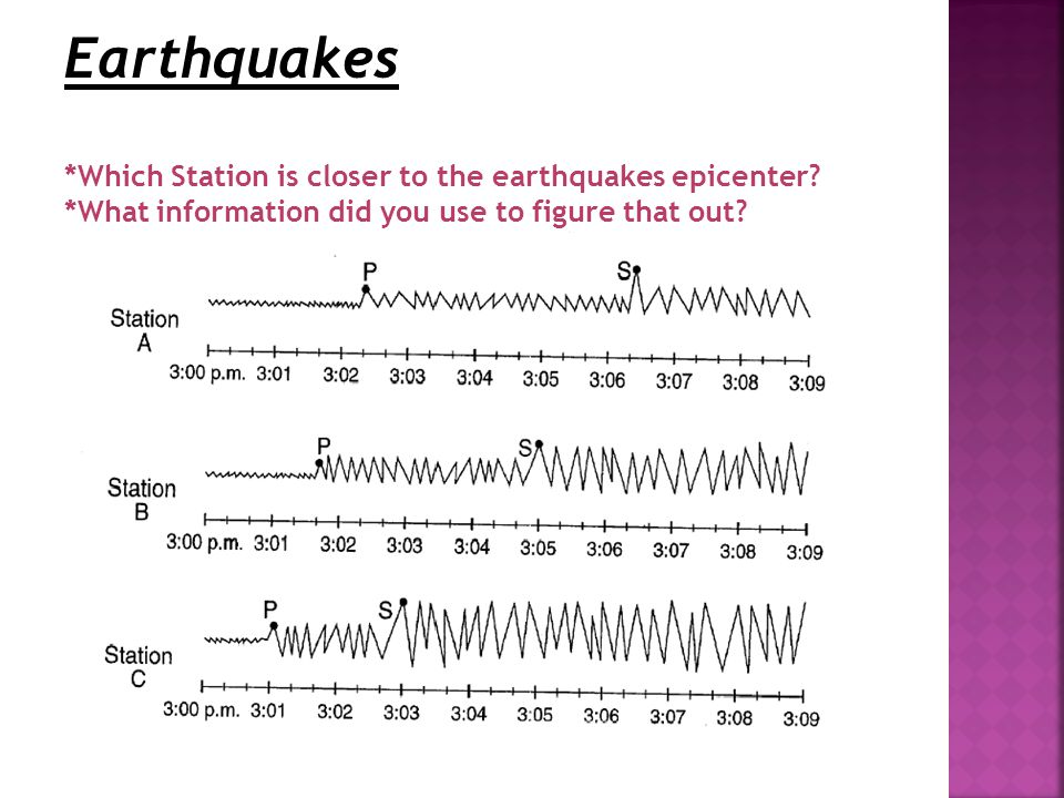 Earthquakes *Which Station is closer to the earthquakes epicenter.