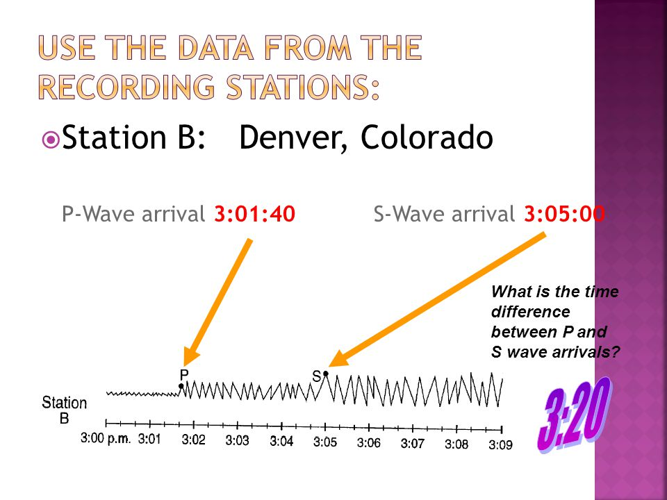  Station B: Denver, Colorado P-Wave arrival 3:01:40S-Wave arrival 3:05:00 What is the time difference between P and S wave arrivals