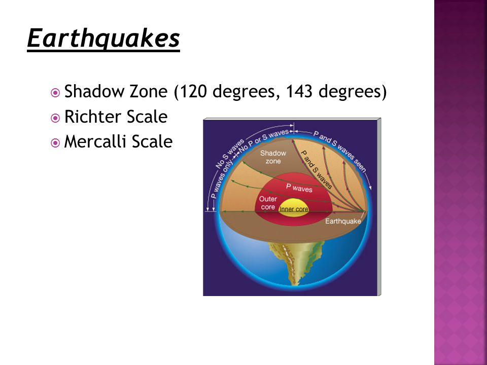  Shadow Zone (120 degrees, 143 degrees)  Richter Scale  Mercalli Scale