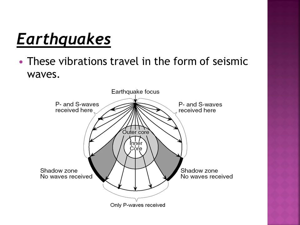 These vibrations travel in the form of seismic waves.