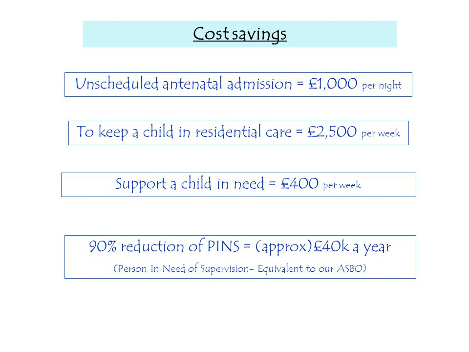 Cost savings Unscheduled antenatal admission = £1,000 per night To keep a child in residential care = £2,500 per week Support a child in need = £400 per week 90% reduction of PINS = (approx)£40k a year (Person In Need of Supervision- Equivalent to our ASBO)