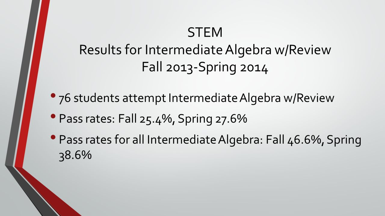 STEM Results for Intermediate Algebra w/Review Fall 2013-Spring students attempt Intermediate Algebra w/Review Pass rates: Fall 25.4%, Spring 27.6% Pass rates for all Intermediate Algebra: Fall 46.6%, Spring 38.6%