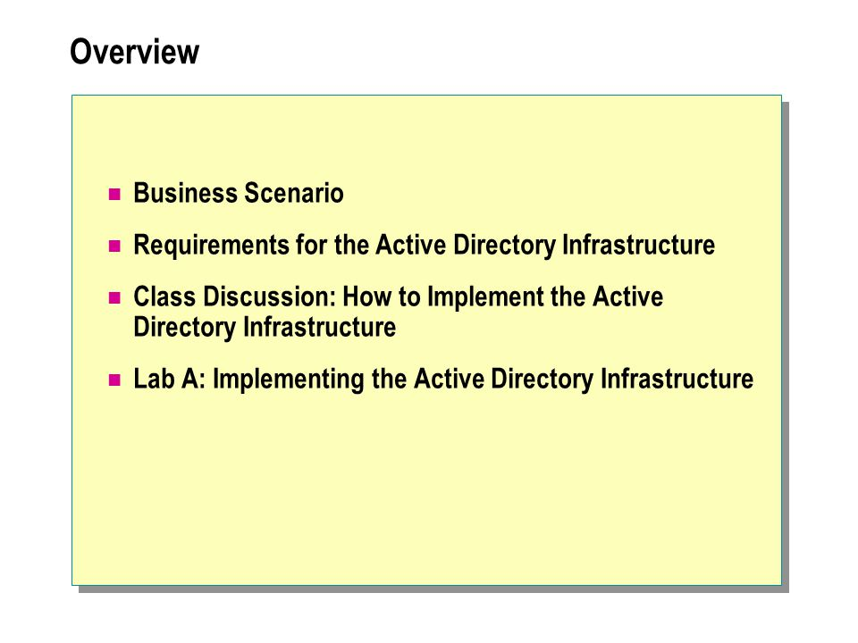 Overview Business Scenario Requirements for the Active Directory Infrastructure Class Discussion: How to Implement the Active Directory Infrastructure Lab A: Implementing the Active Directory Infrastructure