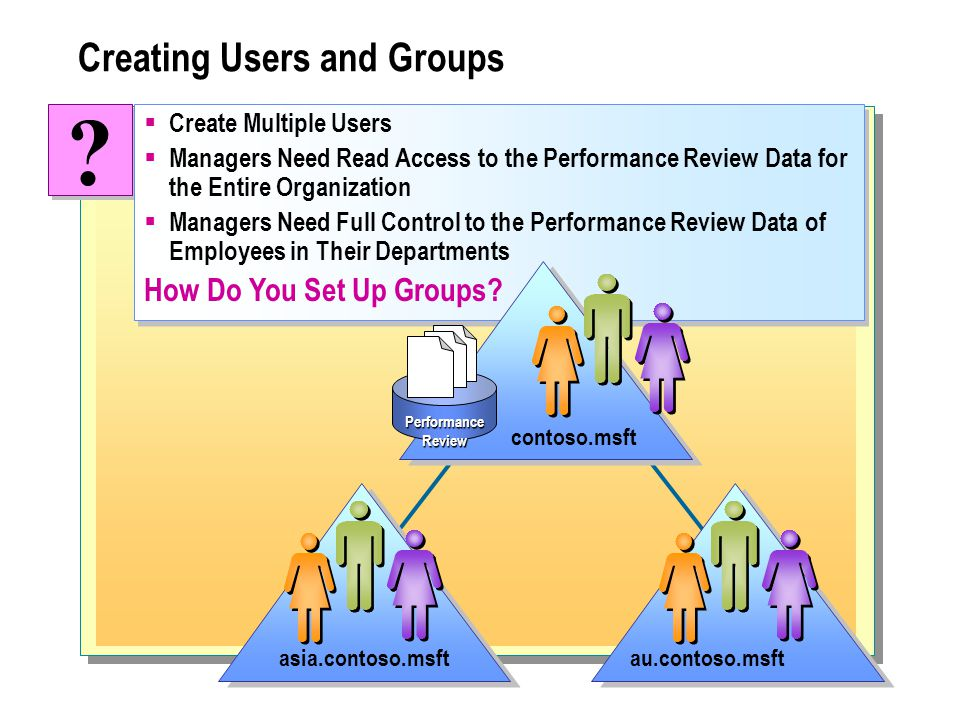 Creating Users and Groups .