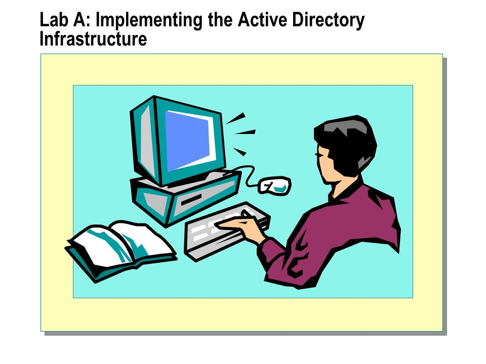Lab A: Implementing the Active Directory Infrastructure