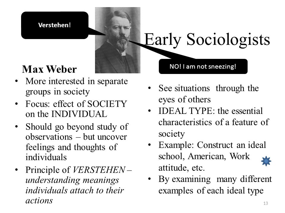 Early Sociologists Max Weber More interested in separate groups in society Focus: effect of SOCIETY on the INDIVIDUAL Should go beyond study of observations – but uncover feelings and thoughts of individuals Principle of VERSTEHEN – understanding meanings individuals attach to their actions See situations through the eyes of others IDEAL TYPE: the essential characteristics of a feature of society Example: Construct an ideal school, American, Work attitude, etc.