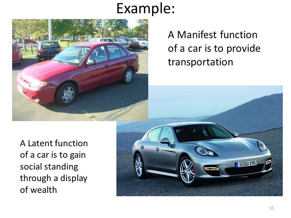 Example: A Manifest function of a car is to provide transportation A Latent function of a car is to gain social standing through a display of wealth 16